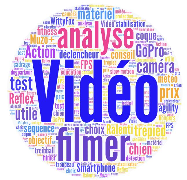 analyse vidéo matériel